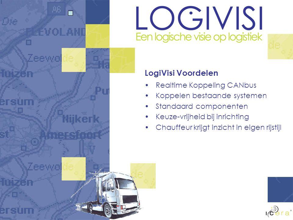 Structuur LogiVisi Cliënt Software Communicatie-server Beheerprogramma in de back- office Communicatie via internet CANbus-koppeling
