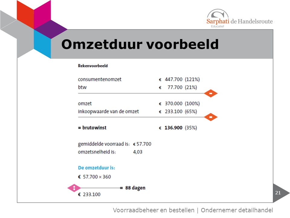 Het bedrag van de inkopen bereken je door de bedragen van de inkoopfacturen (excl.
