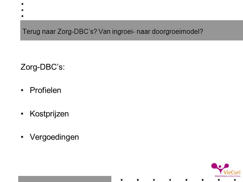 Zorg-DBC's: profielen zorg-DBC's en hun kostprijs Wat zit er in het profiel van een DBC.