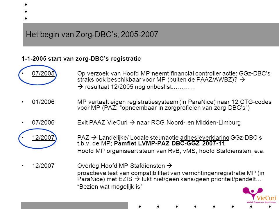 2008, tot september 1-1-2008 start GGz-DBC's 03/2008Nieuwe Sectormanager  door hoofd MP 'ingepraat' 06/2008Sectormanager  opdracht: 'Beschrijf de tussenstand' 08/2008Medewerker stafdiensten AO/IC produceert met hoofd MP beleidsmatige tussenstand, inclusief: Standpunt VWS 24/7/2008 (GGz-DBC's zijn voor MP in principe mogelijk) Optie van poortspecialisme Standpunt/opties PAZ/LVMP Verwijzing naar adhesieverklaring (landelijke actie, zie eerder) Verwijzing naar 'jarenlange' inspanning MP op dit gebied Mono-, bi- en multidisciplinaire werkwijze MP in het ziekenhuis Eigen productiecijfers MP 2006 e.v.
