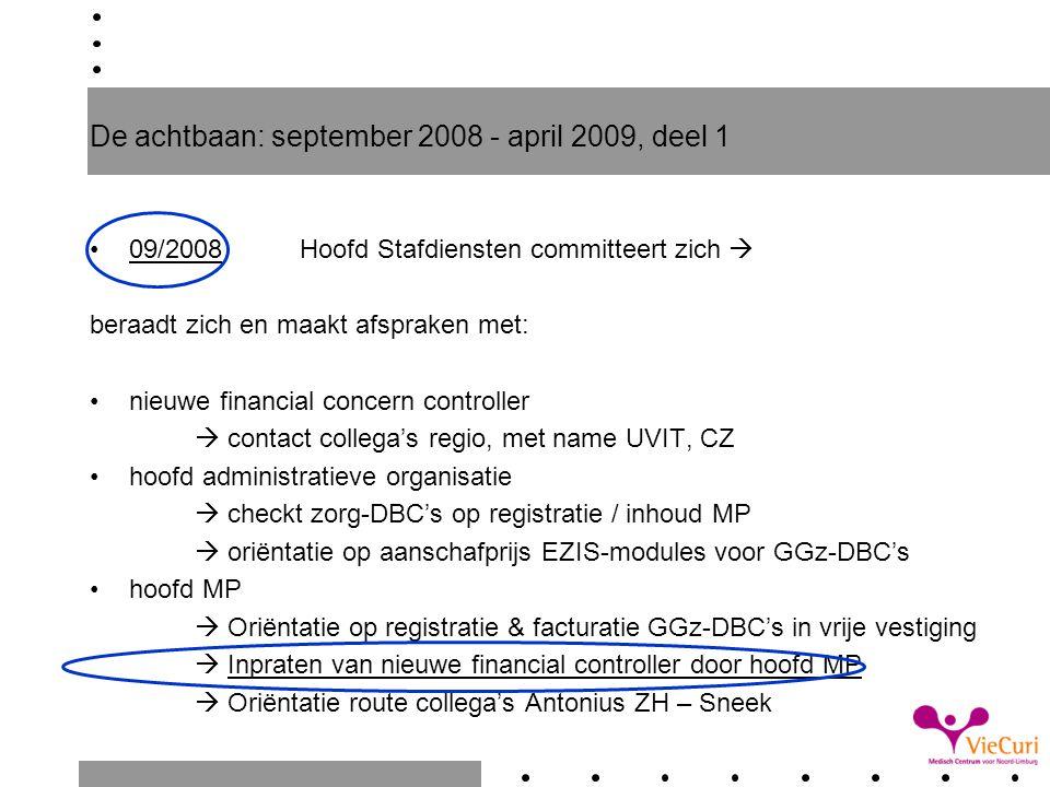De achtbaan: september 2008 - april 2009, deel 2 10/2008Hoofd MP motiveert uitbreidingsaanvraag jaarplan MP met 'nu of nooit'  10/2008Sectormanager begroot i.o.