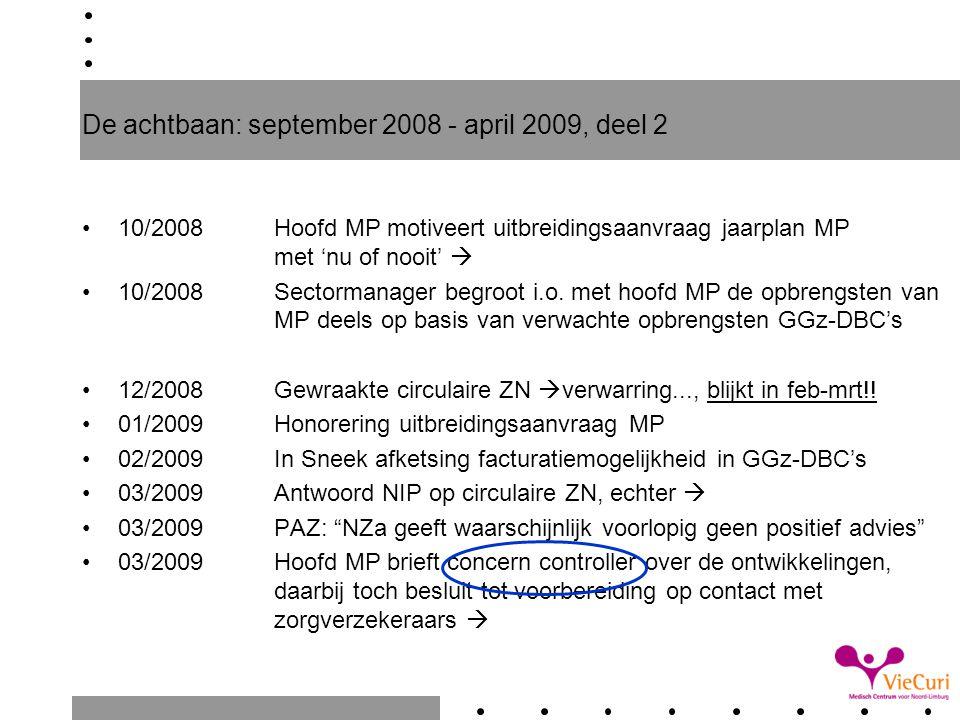 De achtbaan: september 2008 - april 2009, deel 3 03/2009 Strategie/voorbereiding op contact met zorgverzekeraars: Eerst UVIT-verzekerden (70% adherentie)  Niet (alleen) UVIT-vertegenwoordiger zorg-DBC's, maar ook vertegenwoordiger GGz-DBC's uitnodigen  afspraak 04/2009 Kleine delegatie; alleen financial controller, hoofd MP, UVIT  Praatpapier ter voorbereiding, 3 thema's: 1.Historische keuze voor onderbrengen van MP-verrichtingen in GGz-DBC's 2.Inhoudelijke vraagstellingen voor de MP 3.Karakteristieken van de specialistische ziekenhuispsycholoog Ere- en eerste divisie van verwijzers  Secretariaat MP Productie van verrichtingen MP 2008 in NZa-codes  Secretariaat MP