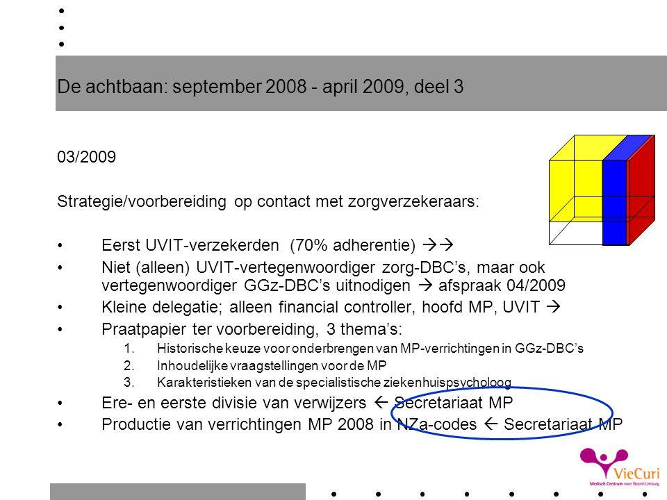 Aantal verwijzingen per kwartaal 2007-2008 (2)