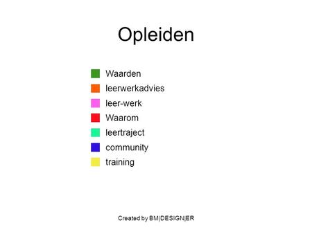 Created by BM|DESIGN|ER Opleiden Waarden leerwerkadvies leer-werk Waarom leertraject community training.