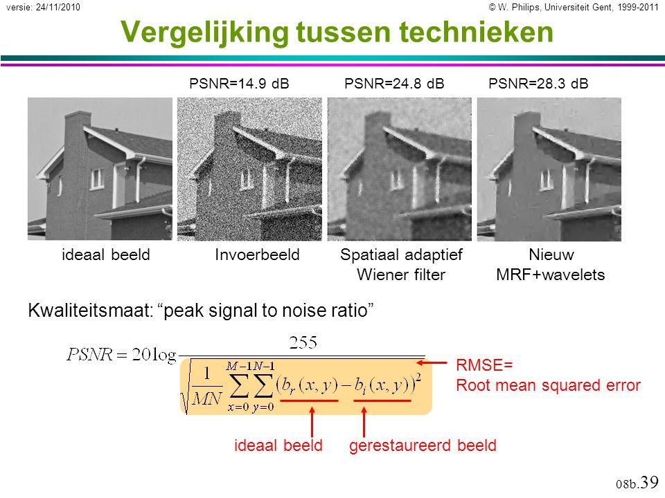 © W.Philips, Universiteit Gent, 1999-2011versie: 24/11/2010 08b.