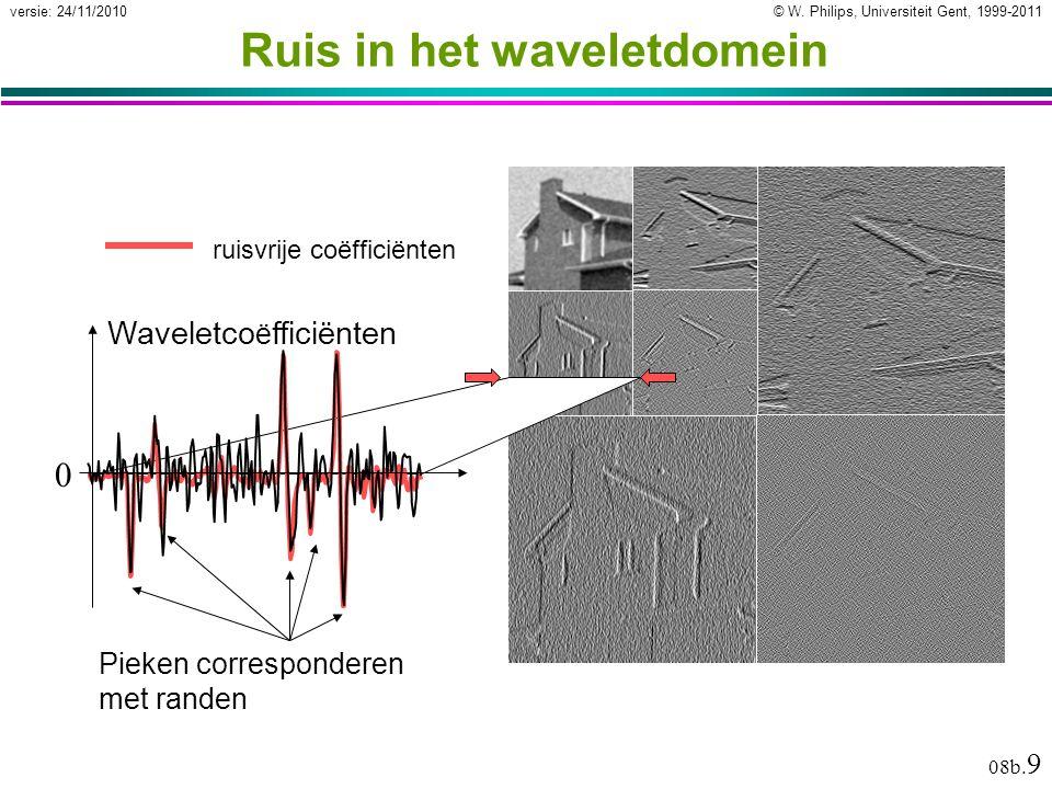 Waveletgebaseerde restauratie Ruisonderdrukking door shrinkage