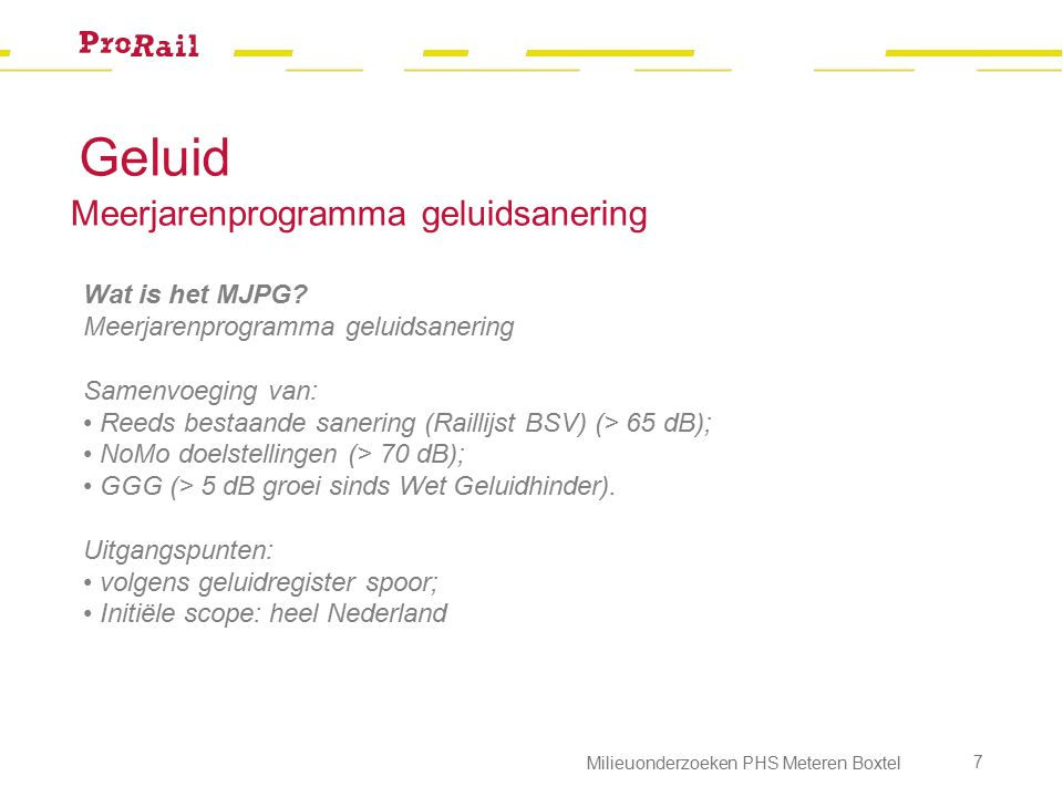 Overzicht saneringssituatie Meteren Boxtel Neerijnen Zaltbommel Maasdriel 's Hertogenbosch (incl herindeling) Vught Haaren Boxtel Milieuonderzoeken PHS Meteren Boxtel 8