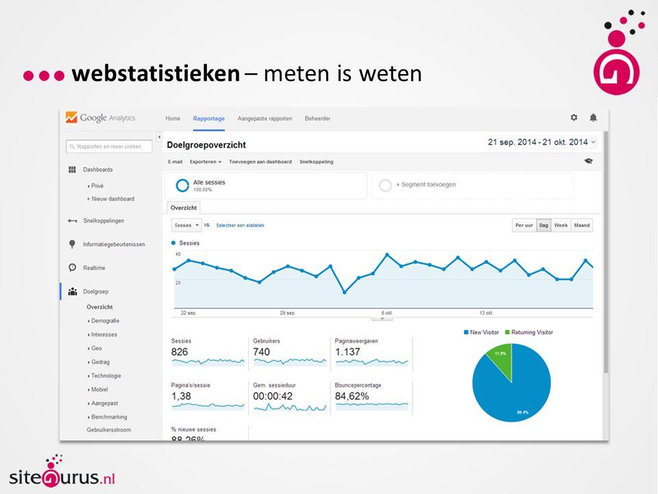 webstatistieken – niet meten is zweten Waarom.