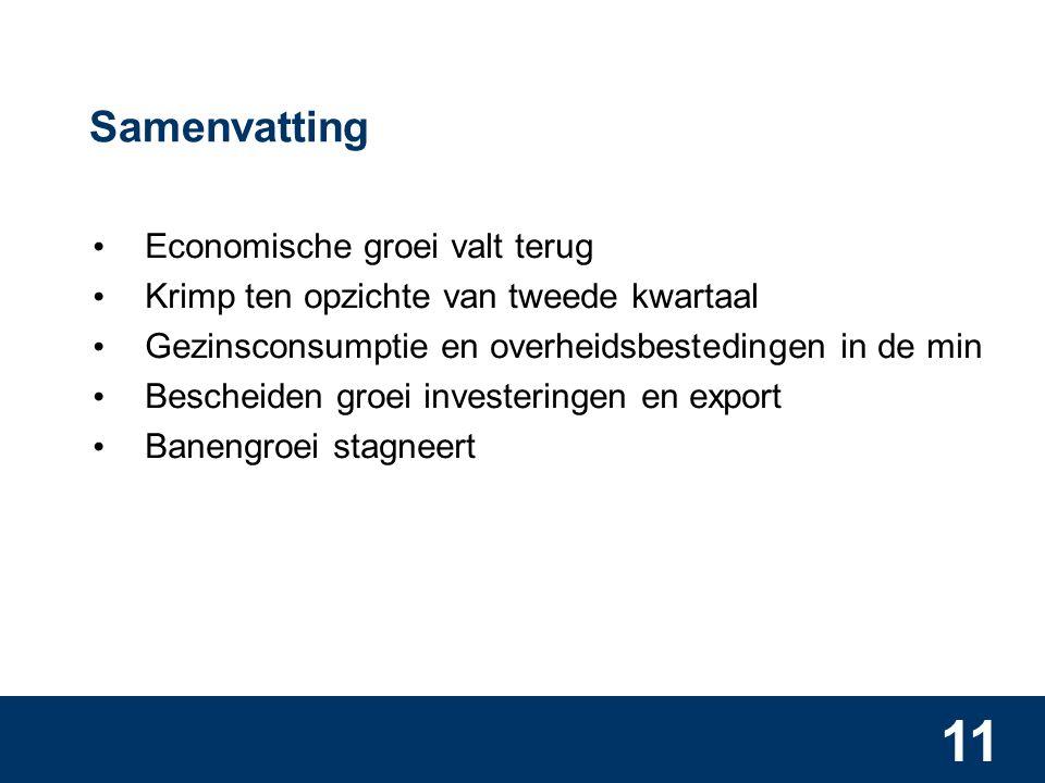 De Nederlandse economie 3 e kwartaal 2011 Symon Algera dinsdag 15 november