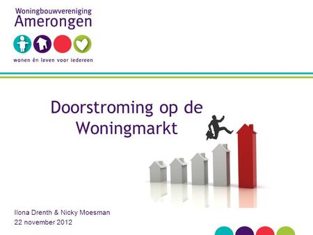 Doorstroming op de Woningmarkt Ilona Drenth & Nicky Moesman 22 november 2012.