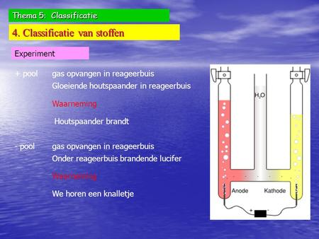 Thema 5: Classificatie 4. Classificatie van stoffen Experiment gas opvangen in reageerbuis+ pool Gloeiende houtspaander in reageerbuis Waarneming Houtspaander.