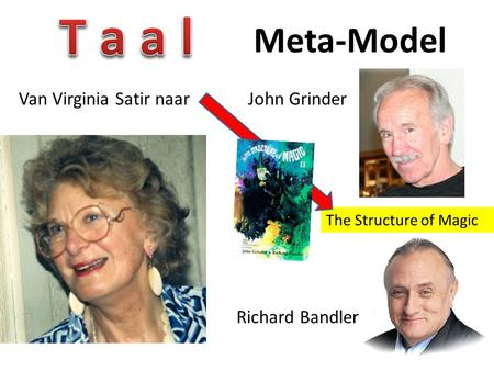 Meta-Model Van Virginia Satir naar Richard Bandler John Grinder The Structure of Magic.