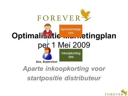 Optimalisatie Marketingplan per 1 Mei 2009 Aparte inkoopkorting voor startpositie distributeur Distributor U Inkoopkorting 15% Sponsormarge 15% Ass. Supervisor.