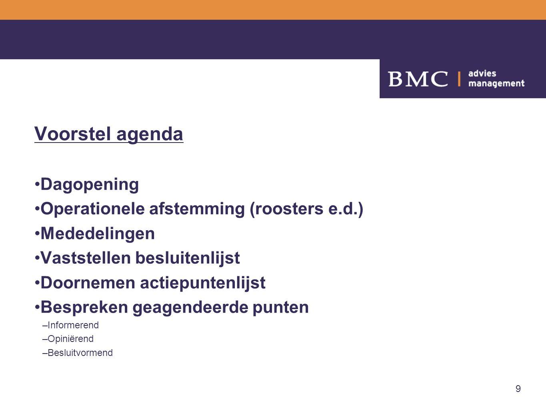 10 Vervolg voorstel agenda Inventarisatie agendapunten volgende vergadering –A.d.v.