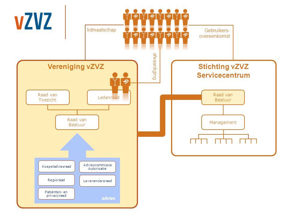 Vereniging van Zorgaanbieders voor Zorgcommunicatie Cijfers landelijk 2 september 2015
