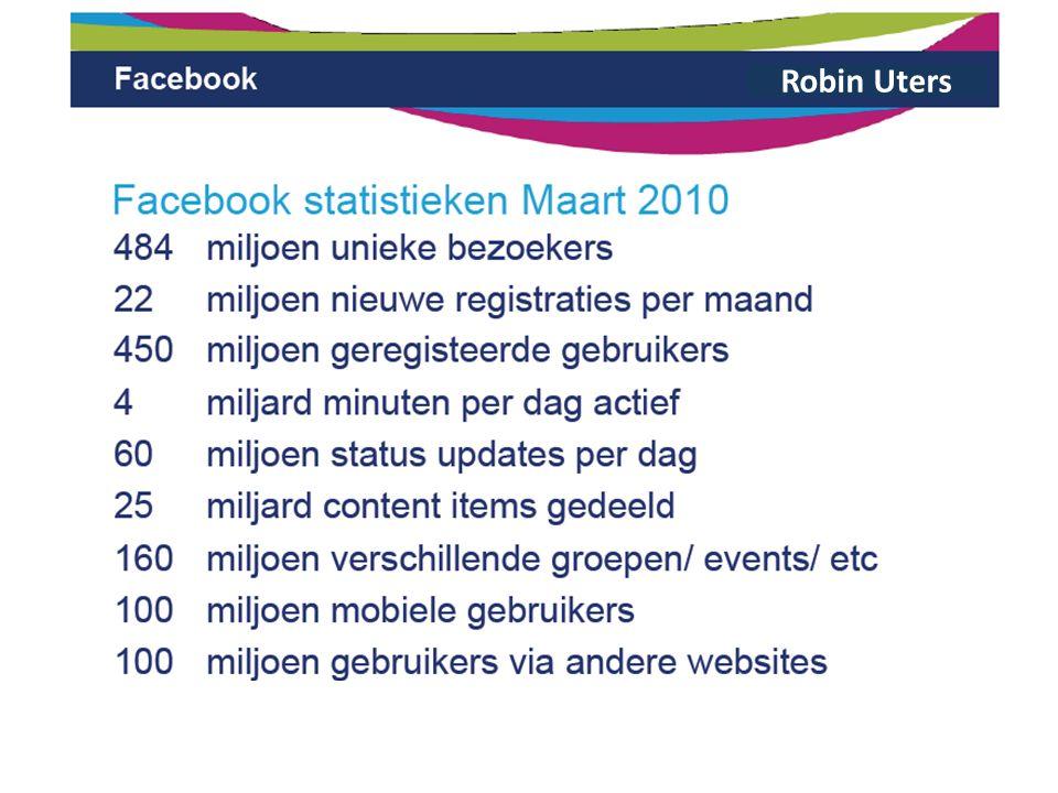 Mediagebruik online