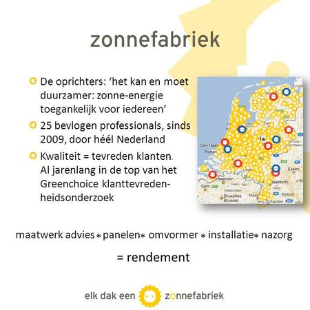 zonnefabriek = rendement