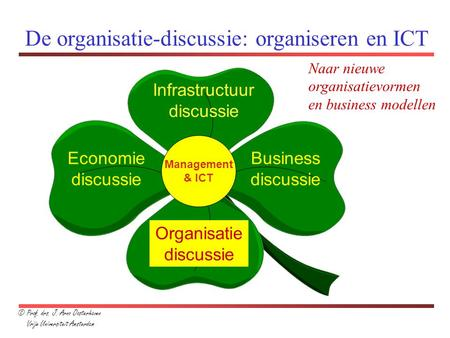 Infrastructuur discussie Economie discussie Business discussie Organisatie discussie Management & ICT De organisatie-discussie: organiseren en ICT Naar.