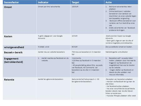 business plan op 1 a4 format papira