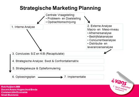 Strategische Marketing Planning Rob Huijbers MM Docent Avans Hogeschool Breda Commerciële Economie Small Business Centrale Vraagstelling: Probleem- en.