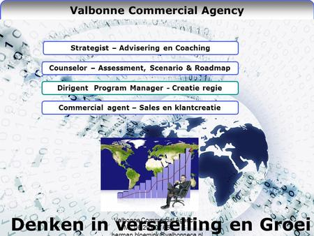 Valbonne Commercial Agency Denken in versnelling en Groei Commercial agent – Sales en klantcreatie Dirigent Program Manager - Creatie regie Counselor –