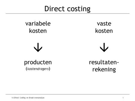 14 Direct Costing en Break-evenanalyse1 Direct costing variabele kosten  producten ( kostendragers ) vaste kosten  resultaten- rekening.