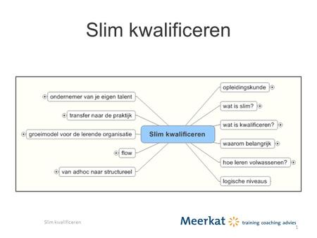 Slim kwalificeren Slim kwalificeren.