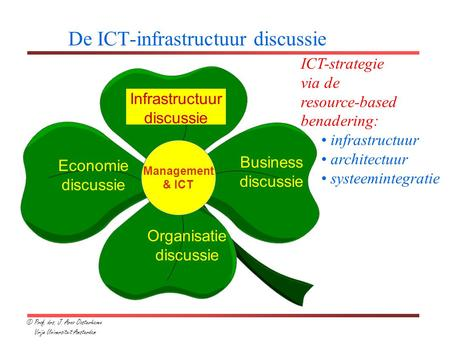 De ICT-infrastructuur discussie ICT-strategie via de resource-based benadering: infrastructuur architectuur systeemintegratie Infrastructuur discussie.