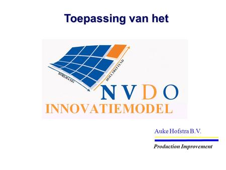 Toepassing van het Auke Hofstra B.V. Production Improvement.
