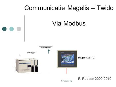 Communicatie Magelis – Twido Via Modbus