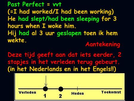 Past Perfect = vvt (=I had worked/I had been working) He had slept/had been sleeping for 3 hours when I woke him. Hij had al 3 uur geslapen toen ik hem.