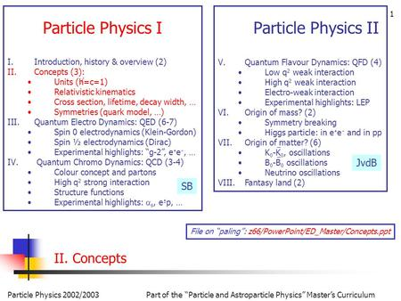 "Part of the ""Particle and Astroparticle Physics"" Master's Curriculum"