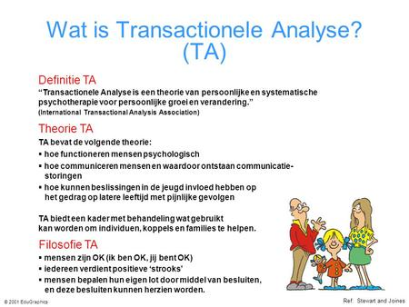 Wat is Transactionele Analyse? (TA)