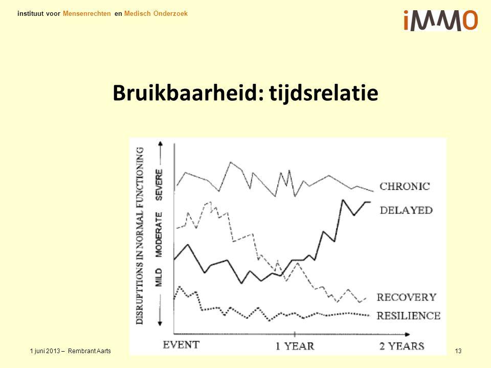 Bruikbaarheid : geloofwaardigheid instituut voor Mensenrechten en Medisch Onderzoek 1 juni 2013 – Rembrant Aarts14 Herlihy et al.