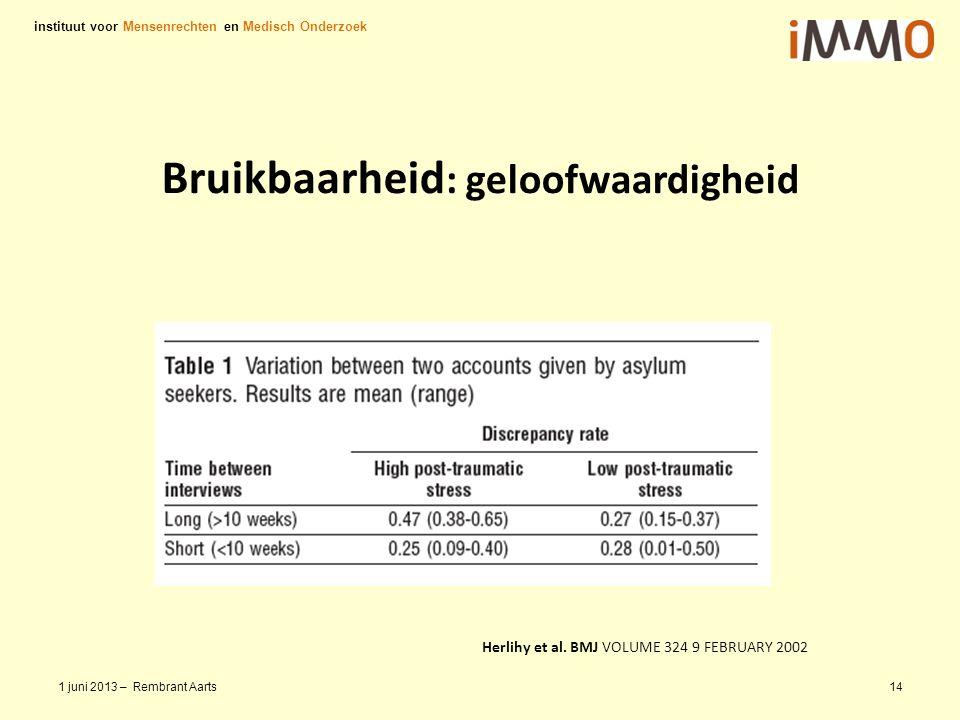 Bruikbaarheid: geloofwaardigheid instituut voor Mensenrechten en Medisch Onderzoek 1 juni 2013 – Rembrant Aarts15 Herlihy et al.