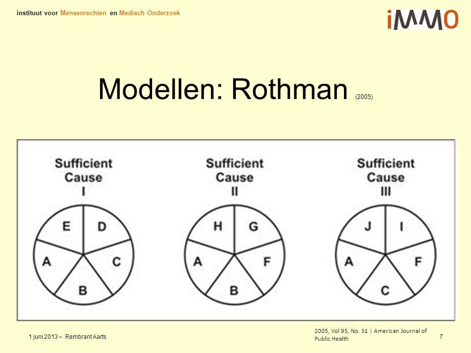 Modellen: Naranjo (1981) instituut voor Mensenrechten en Medisch Onderzoek 1 juni 2013 – Rembrant Aarts8