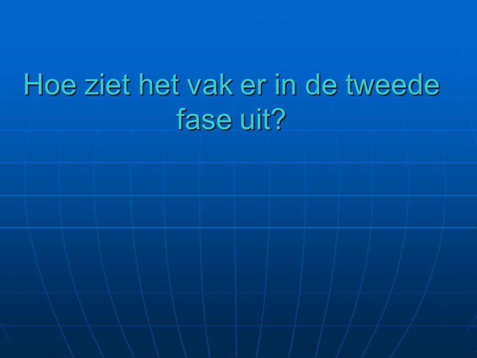 Onderwerpen Er zijn vijf onderwerpen ('domeinen'): Wereld Wereld Vaardigheden Aarde Aarde Nederland Nederland RegioRegio