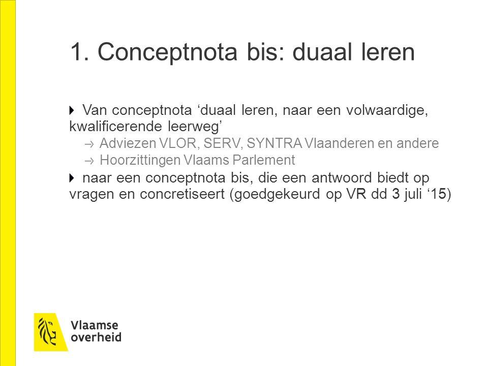 Belangrijkste wijzigingen in conceptnota bis (1) Definitie (cfr.