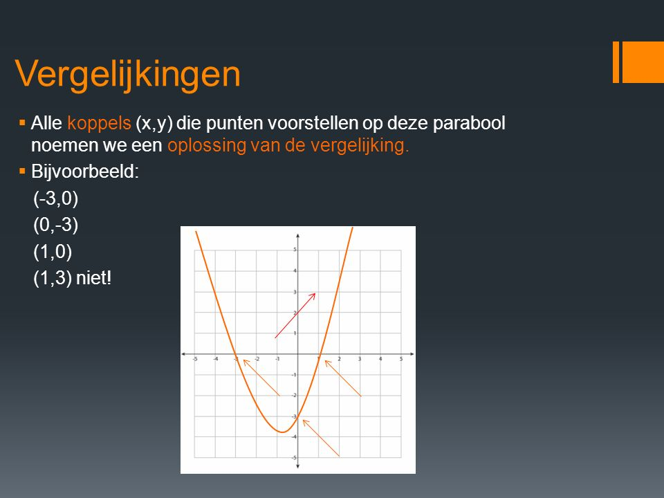 Vergelijkingen van 2 de graad  Een eigenschap van de 2 de graadsvergelijking is dat bij gelijke toename van x, het verschil in toename van y gelijk blijft.