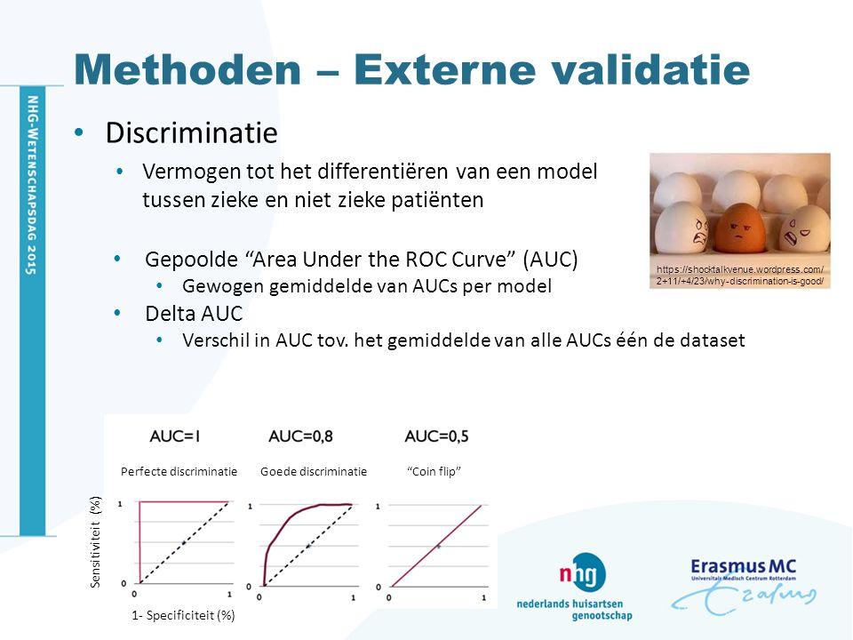 Resultaten – Discriminatie [1] Gepoolde AUC Validation dataset Model Melbye et al.