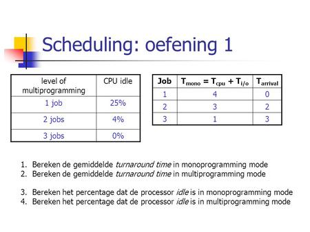 Scheduling: oefening 1 JobT mono = T cpu + T i/o T arrival 140 232 313 level of multiprogramming CPU idle 1 job25% 2 jobs4% 3 jobs0% 1.Bereken de gemiddelde.
