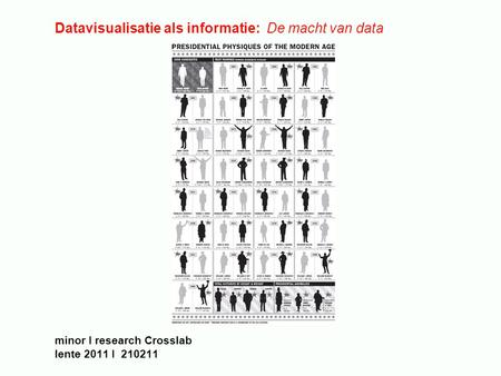 Datavisualisatie als informatie: De macht van data minor I research Crosslab lente 2011 I 210211.