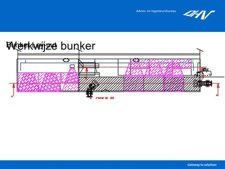 Werkwijze bunker Bunker Lay-out. Bunker Lay-out  Simulatie - Criteria 1 80m 3 2 80m3 3 95m3 4 250m3 5 250m3 6 150m3 7 150m3 9 245m3 8 150m3 } 10 360m3.