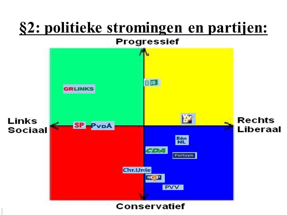 Communisme: -een extreme vorm van socialisme -Gelijkheid staat centraal -productiefactoren beheerd door de staat.