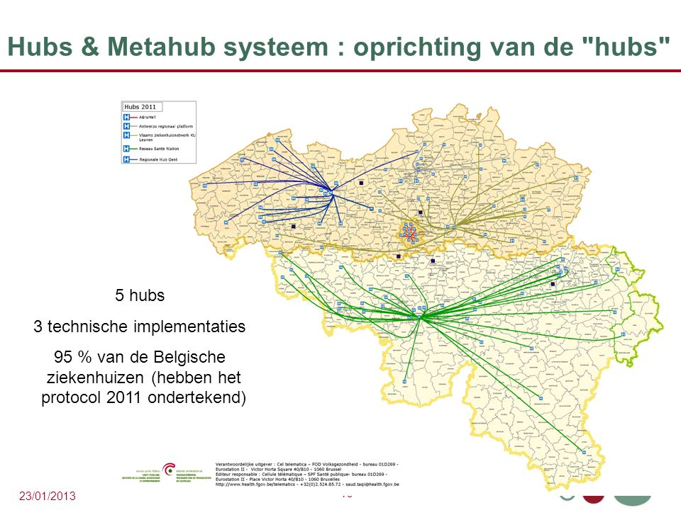 20 23/01/2013 Hub–metahub: as is