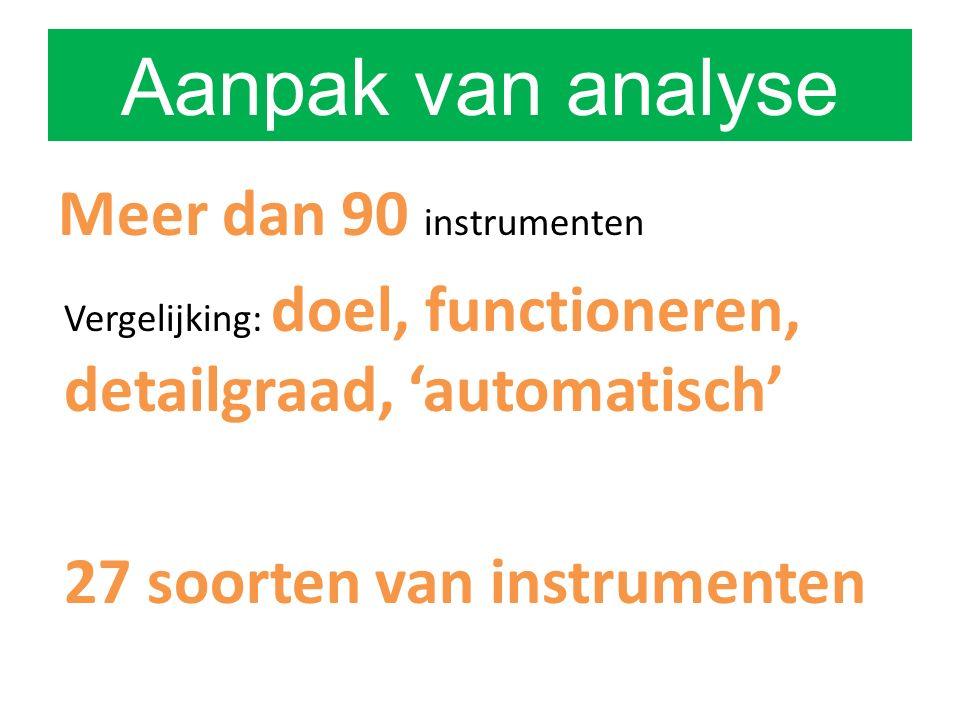 27 soorten van instrumenten Indeling
