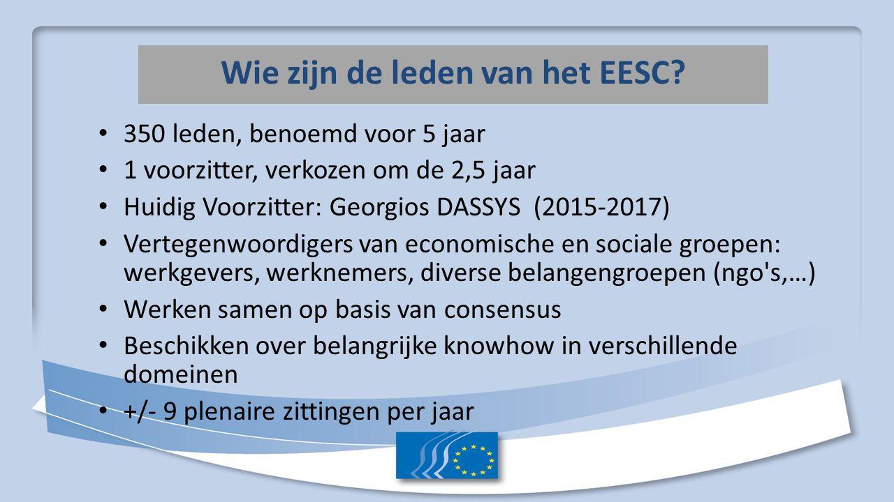 Wie zijn de Belgische leden van het EESC.