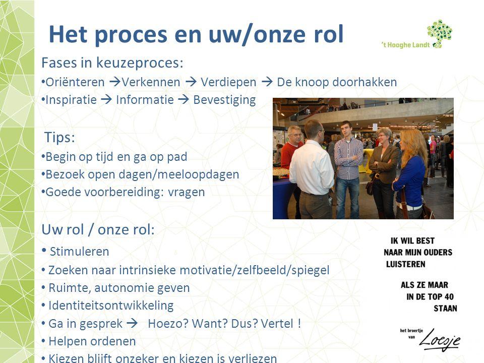 TOT SLOT Advies of afspraak via schoolmail: n.turkenburg@hooghelandt.nl http://hooghelandtph.dedecaan.net Websites: www.studiekeuze123.nl www.mijnkindgaatstuderen.nl www.hbostart.nl www.universiteitstart.nl www.schoolweb.nl www.duo.nl www.nuffic.nl TOT ZIENS !