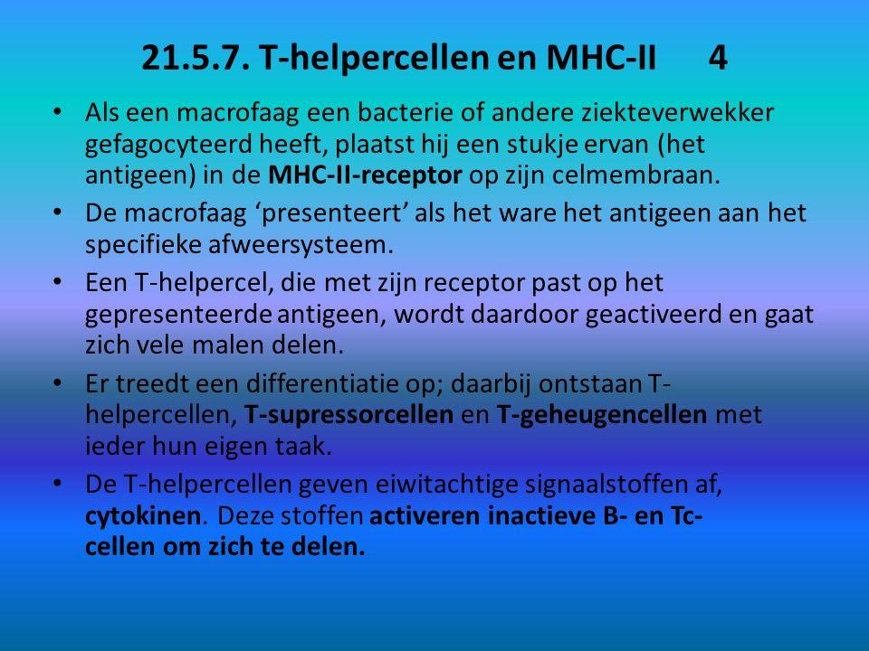 21.5.7. T-helpercellen en MHC-II 5 schematische werking