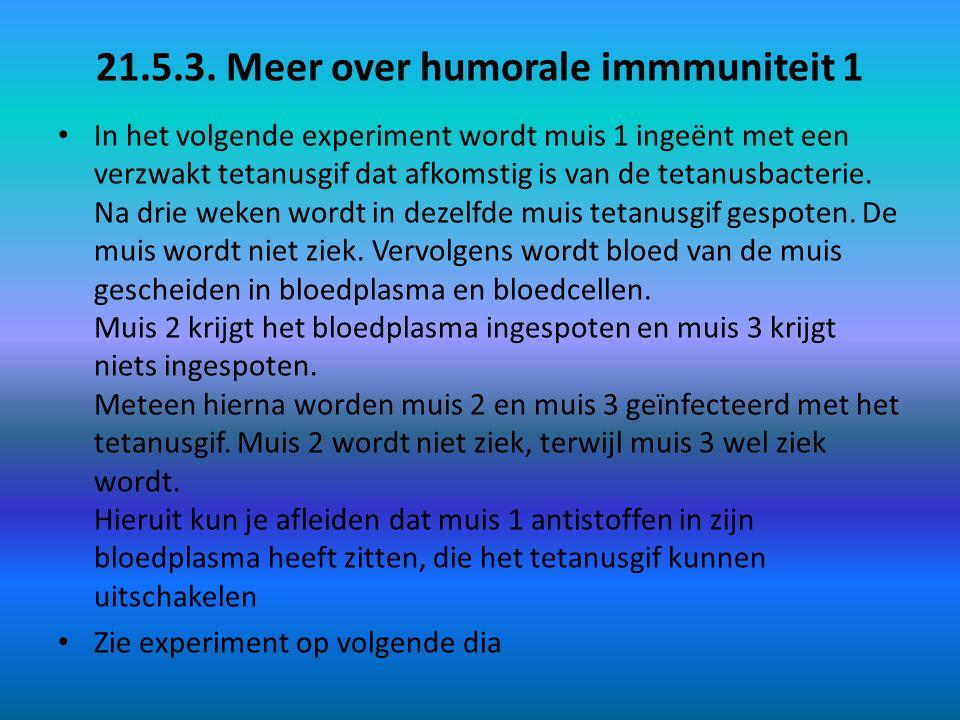 21.5.3. Meer over humorale immmuniteit 1 Experiment met muizen 1 x klikken